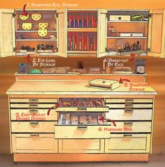 American Woodworker - lots of great ideas and designs for workbenches and other projects.