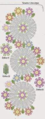 Gráfico para confeccionar um lindo trilho de crochê, veja! <br><br>CLIQUE NA FOTO PARA AMPLIAR