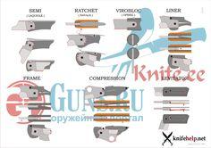 KnifeHelp - Замки складных ножей