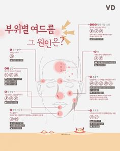 Regular Massage Greatly Reduces Stress, Anxiety and Promotes Good Mental Health – Massage For Health Iu Diet, Health Diet, Health Care, Fitness Diet, Health Fitness, Natural Stress Relief, Korean Language, Life Skills, How To Know
