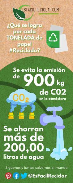 Cada tonelada de papel reciclado evita la emisión de 900 kilos de CO2 a la atmósfera y nos ayuda a ahorrar más de 20,000 litros de agua. #EsFácilReciclar #UnaAccionUnMundo #PequeñasAcciones #DefiendeAlMundo #MiMundo #OneEarth #3R #Recicla #Reusa #Reduce #Reciclaje #SomosHeroes #Tierra #MiMundo #OneEarth #3R #Recicla #Reusa #Reduce #Reciclaje #SomosHeroes #Tierra