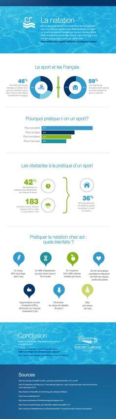 Nager toute l'année, c'est bon pour le moral et bon pour la #santé. La preuve en chiffres avec notre #infographie sur les bienfaits de la #natation !