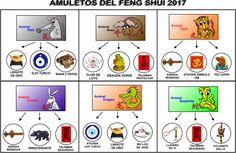 Amuletos para Cada Animal chino en este año 2017 Llama al (511) 3726826 o escribe anamaria.fengshui@gmail.com Lima Perú