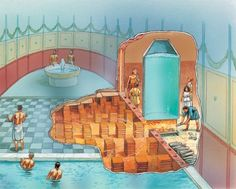 Slaves feed the furnace for the hypocaust. Ancient Rome, Ancient Greece, Ancient Art, Ancient History, Roman Architecture, Architecture Drawings, Greek Pantheon, Underfloor Heating Systems, Roman Republic