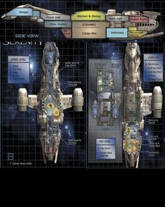 Deck Plans 179651472618390311 - Ship Layout Source by pgdurand Serenity Ship, Firefly Serenity, Spaceship Interior, Spaceship Design, Star Wars Rpg, Star Wars Ships, Star Trek, Concept Ships, Concept Art
