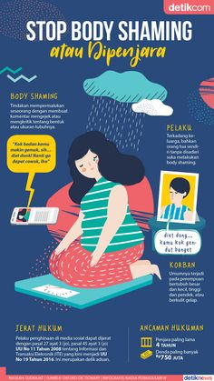 Body Shaming (Grafis: Nadia Permatasari W) Study Motivation Quotes, Life Motivation, Shame Quotes, Public Knowledge, Postive Quotes, Body Shaming, Pretty Quotes, Reminder Quotes, Mental Health Quotes