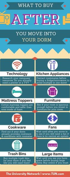While there are essential items you should buy before you move into your dorm room, there are many other items that you can wait to buy until after you arrive at your campus when you have a better sense of what you need. Moving is never an easy process, so don't make it more difficult by purchasing many things beforehand that you could easily buy later. Take advantage of stores that allow you to order online and pick up in store, so you can order your items ahead of time and pick them up at…
