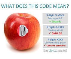 Bar Codes on fruits and vegetables reveal whether your food is organic, GMO (genetically modified) or contains pesticides. Learn How To Read Them.