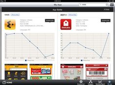 App battle!  한국의 대표 마트 이마트왜 홈플러스의 모바일 인기도. 특이사항은 다운이 빠지는 요일이 마트 휴업날입니다. 매출과 직결되는 앱#Pin By:Pinterest++ for iPad#