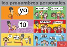 (yo - I ) (Tu - you )( el , ella , usted - he , she )(nosotros - we )( vosotros - you all ( used in Spain )) ( ellos , ellas , ustedes - they all)