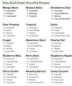 Quick & Easy Healthy Smoothies-- great place to start if you're just getting in to smoothies... ♥ Inspired-Nourishment .com