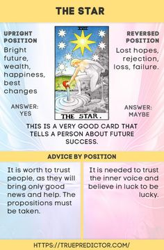 The Star tarot card meaning — True prediction - Angel Bubble The Star Tarot Meaning, Meaning Of Tarot Cards, Star Meaning, Tarot Interpretation, Tarot Astrology, Astrology Numerology, Astrology Chart, Tarot Cards For Beginners, Tarot Card Spreads
