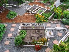 SMALL GARDEN DESIGN: Got limited space or planning a Kitchen Garden? If you want a productive & pretty garden that will feed your body and soul, it's worth doing some planning first. Maximise space, increase yields and enjoy the beauty with these practical tips. http://themicrogardener.com/design-tips-for-a-productive-kitchen-garden/ | The Micro Gardener