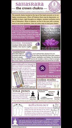 — letsbuddhastatuesfan: The different chakra and. Chakra Balancing Meditation, Healing Meditation, Yoga Meditation, Soul Healing, Chakra Healing, Wicca, Les Chakras, Spiritual Wellness, Spiritual Life