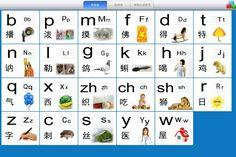 Chinese Pinyin Alphabet Initials