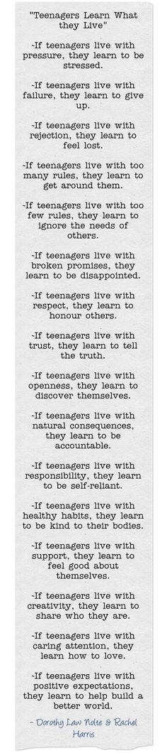 """""""Teenagers Learn What They Live"""" Poem by: Dorothy Law Nolte & Rachel Harris. 2002. Teenagers. Advice. Parenting. """"Children Learn What They Live""""  Poem (1998)."""