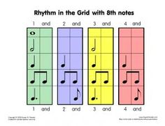 Notice there is no holiday theme to this handout, Rhythm in the Grid with Eighth Notes? That's because I thought I posted it back in the summer. I can only find the one I made with 16th notes so I'm posting this now. Maybe if … Continue reading →