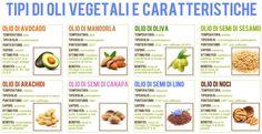 Oli vegetali in cucina:
