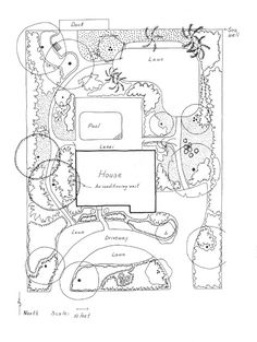 Example of landscape design drawings - use to configure our own design