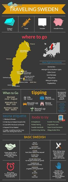 Sweden Travel Cheat Sheet.  www.SimpleTravelDeals.com