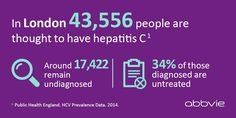 #London has some of the highest rates of #HepC in England and 40% of cases are thought to remain undiagnosed.