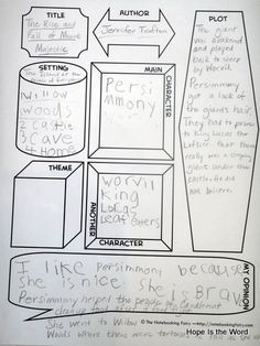 Notebooking a book report for young children. Link to the blank book report page in the post