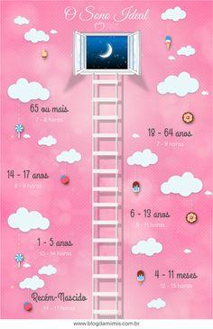 Guia do sono ideal do Blog da Mimis - Cada faixa etária necessita de determinadas horas de sono para descansar de verdade.