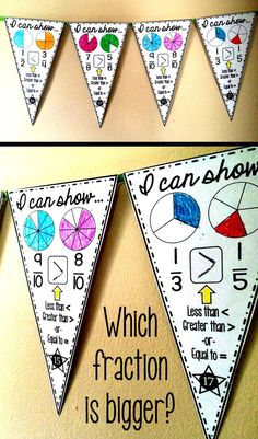 Students color fractions with like and unlike denominators then determine which is larger. 30 pennants like denominators, 15 unlike denominators). Maybe make something like this, but more in-depth? Comparing Fractions, Teaching Fractions, Math Fractions, Teaching Math, Dividing Fractions, Maths, Equivalent Fractions, Math Teacher, Multiplication