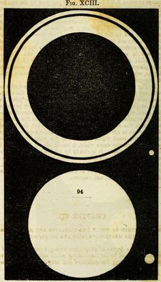 Comparing the Earth to Saturn, top; the Sun and Jupiter, bottom. T Dick, Celestial Scenery, 1838.