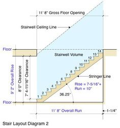 Exterior stair detail drawings stairs pinned by www for Basement building cost calculator