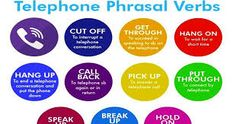 Image result for PHRASAL VERBS