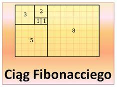 ciag_fibonacciego