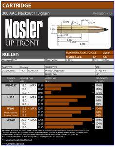 Nosler .300 Blackout load information