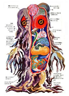 Smog monster from godzilla ! Illustration Photo, Illustrations, Cartoon Meme, Arte Grunge, Personajes Monster High, 70s Sci Fi Art, Godzilla Vs, Creature Feature, Design Graphique