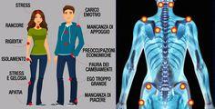 segnali corpo problema emotivo