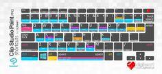 Mała ściąga skrótów dla nietypowego programu - Clip Studio Paint PRO [Little cheatsheet of shortcuts for untypical program - Clip Studio Paint PRO] --- Ściąge udo...