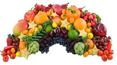 REDFruits:  Apple, Cherry, Cranberry, Guava, Mangoes, Nectarines, Persimmons, Pink  Grapefruit, Pomegranates, Raspberry, Red Grapes, Strawberry,  WatermelonVegetables: Beet, Radish, Red Cabbage,  Red Peppers, Red Potato, Rhubarb,  Tomato ORANGEFruits: Apricots, Cantaloupe,  Mango, Oranges, TangerinesVegetables: Carrot,  Pumpkin, Sweet Potato, Yam YELLOWFruits:  Yellow Apples, Lemons, Mangoes, Papayas, Peaches, Pears, Pineapple, Yellow  WatermelonVegetables: Butternut Squash, Corn…