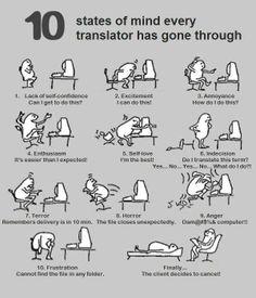 Translation drains all my energy!