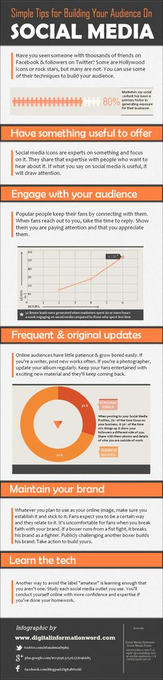 Simply tips for building your audience on Social Media #infografia #infographic #socialmedia