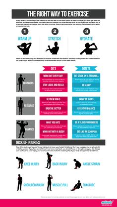 Infographic, The Right Way to Exercise, Warm Up, Stretch, Hydration