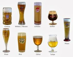 Cerimonial da Corte: Copos e taças, artefatos para beber