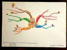 Mindmapping- Cours de Cerveau Par Kevin FINEL Stress, Arabic Calligraphy, Mental Map, Brain, Cards, Arabic Calligraphy Art, Psychological Stress
