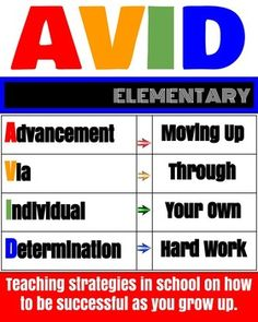 AVID Meaning Acrostic for the Elementary Classroom
