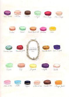 Laduree Macaron Flavors Menu Chart Giclee Print of Watercolor Paris Photography…