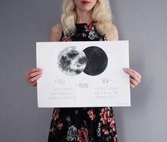 Full & New Moon Dates Calendar 2018  Lunar Calendar  Moon