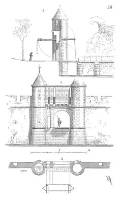 Medieval Town, Medieval Castle, Medieval Fantasy, City Architecture, Historical Architecture, Architecture Details, Chateau Moyen Age, Structural Drawing, Castle Drawing