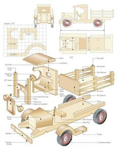 """""""C"""" Cab Stake Truck - Canadian Woodworking Magazine Wooden Toy Trucks, Wooden Car, Woodworking Toys, Woodworking Projects Plans, Canadian Woodworking, Woodworking Magazine, Woodworking Furniture, Woodworking Techniques, Wood Toys Plans"""