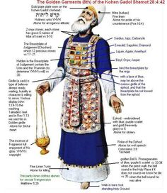 """Study the meanings of the Jewish high priestly garments. Revelations 1 says that Jesus has made His people """" a kingdom and priests to God the Father and of our Lord Jesus Christ. Every part of the priestly garments have very deep meaning. Bible Study Notebook, Scripture Study, Priestly Garments, Psalm 133, Heiliges Land, The Tabernacle, High Priest, Armor Of God, Bible Knowledge"""
