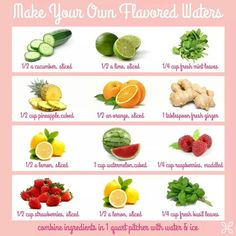 DIY infused water recipes