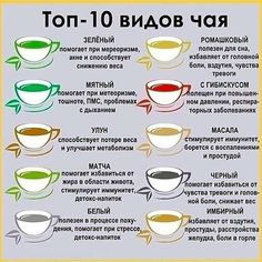 These teas are a good beginners guide. But there are thousands of herbs out there with a variety of tastes, smells and phytonutrients with different capabilities to aid the human body 🌱 I personally. Healthy Drinks, Healthy Tips, Healthy Recipes, Healthy Tea Ideas, Tea Recipes, Healthy Treats, Shrimp Recipes, Salmon Recipes, Potato Recipes